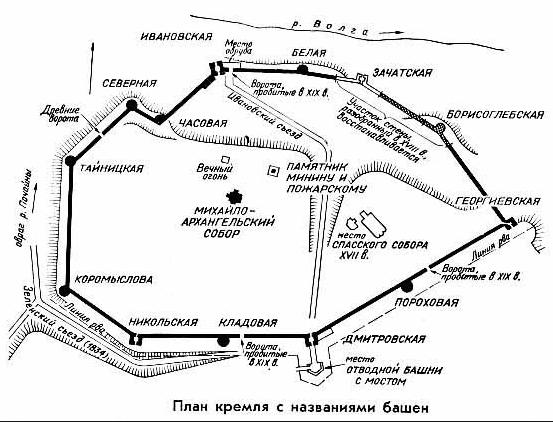 Схема Нижегородского кремля