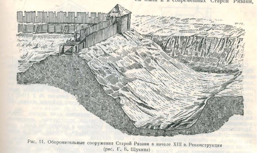 Реконструкция оборонительных сооружений Старой Рязани