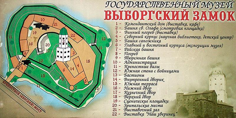 Схема построек Выборгского замка