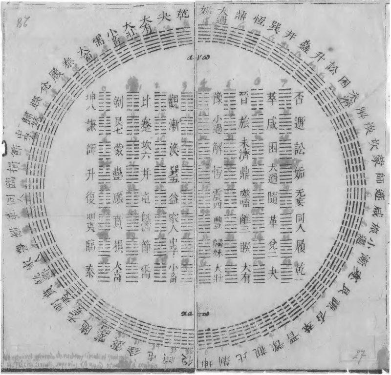 64 гексаграммы Канона Перемен