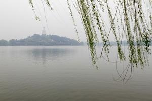 Парк Бэйхай, достопримечательности Пекина