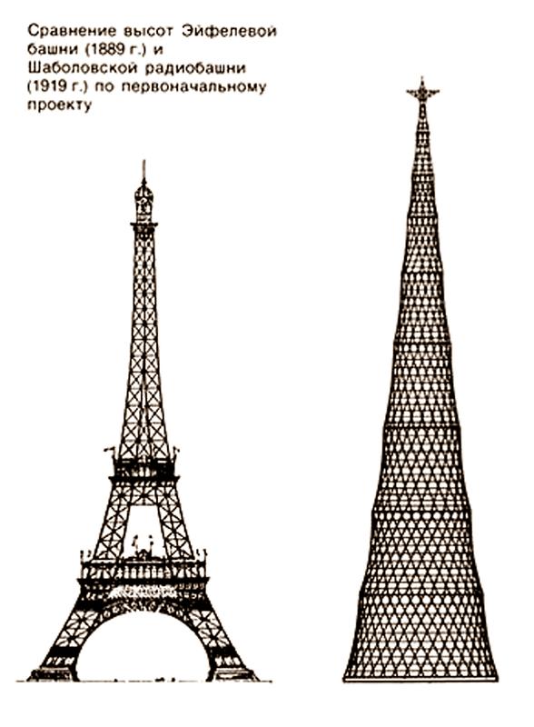 Сравнение Эйфелевой и первоначального проекта Шаболовской башни