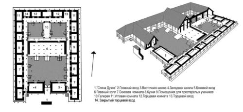 Реконструкция дворца правителя Западное Чжоу в Фэнхао