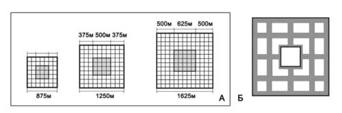 А – схема разбивки городов с двойными рядами стен. Б – реконструкция плана идеальной столицы по Каогунцзи