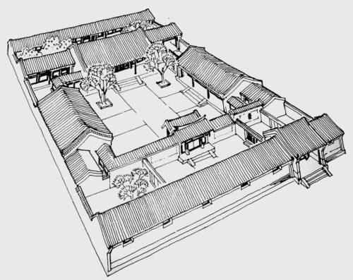 Классическая структура китайского дома сыхэюань с тремя дворами