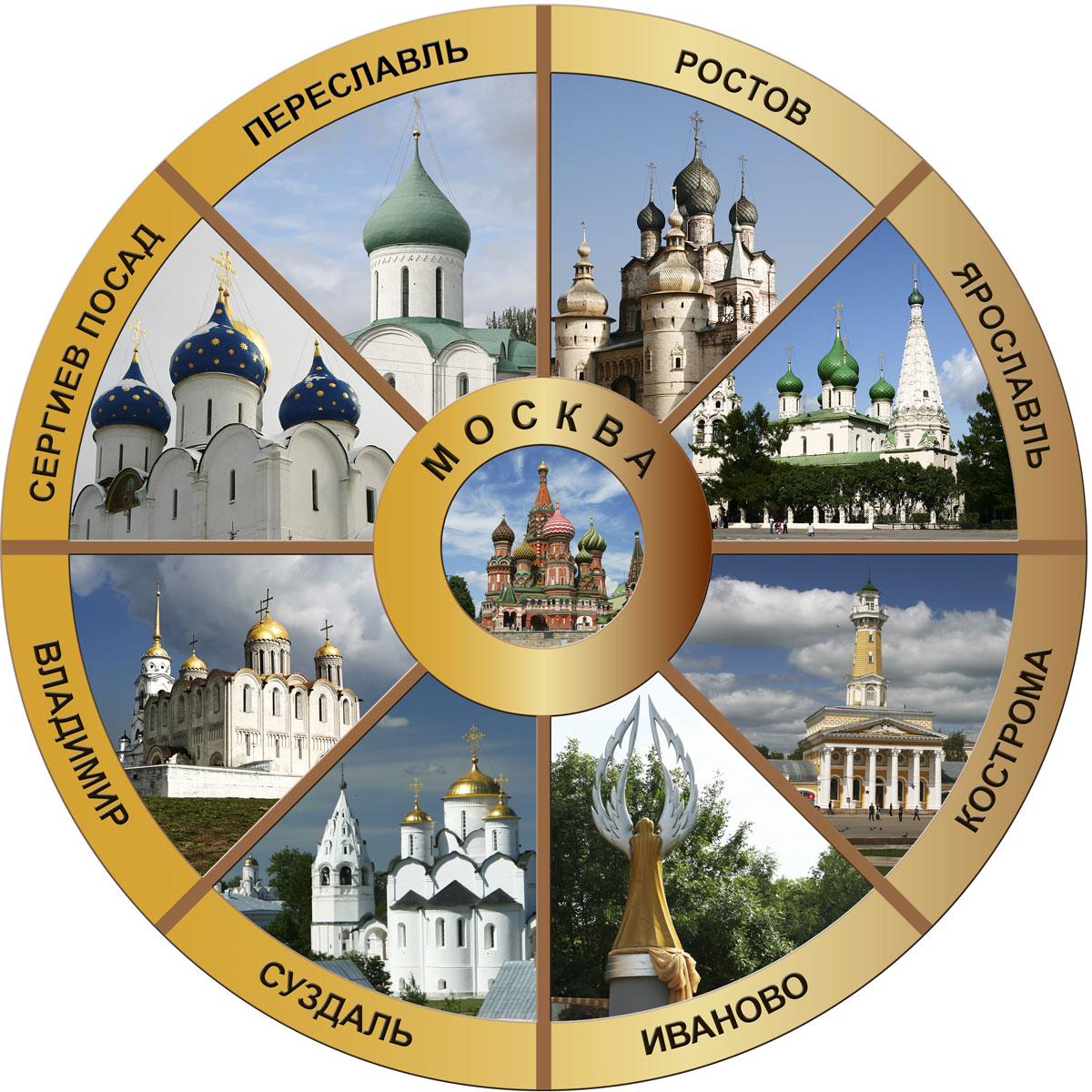 Малое Золотое Кольцо России !