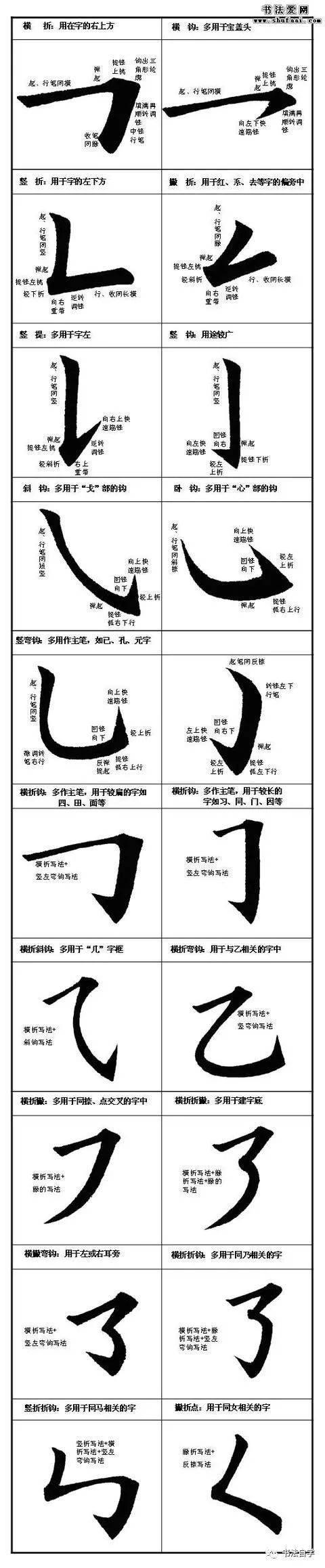 Китайская каллиграфия, черты