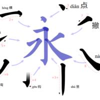 Врата в каллиграфию: восемь принципов написания иероглифа юн 永