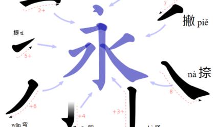 Врата в каллиграфию: восемь принципов иероглифа юн 永 Ван Сичжи