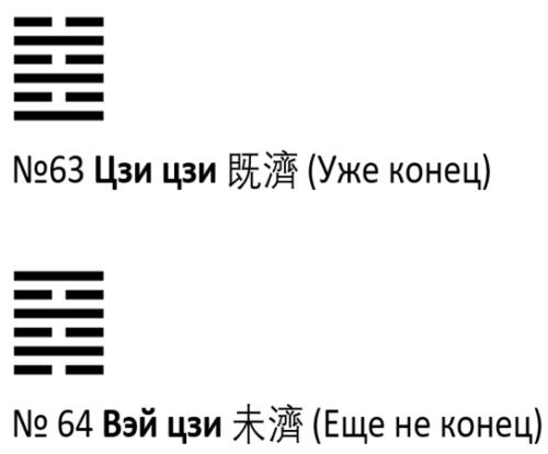 Гексаграммы №63 и №64, Канон Перемен, И-цзин