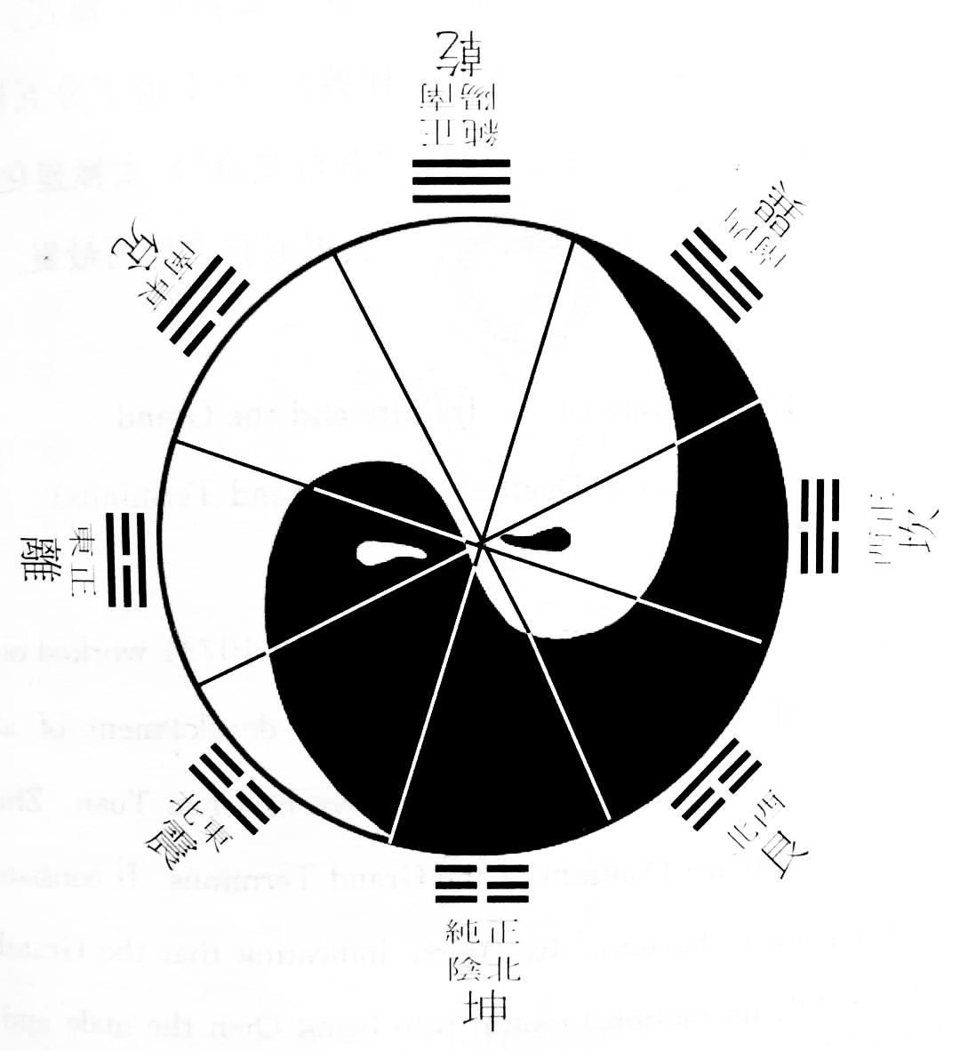 Схема Великого Предела Чэнь Туаня - Чжу Си