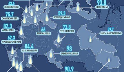 Россия — великая газовая держава?