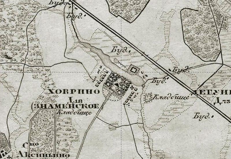 Усадьба Ховрино на Топографической карте окрестностей, 1878 год