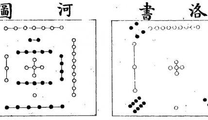 Пространственно-числовые схемы «хэ-ту» и «ло-шу»
