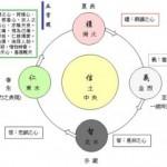 Символика цвета в Китае