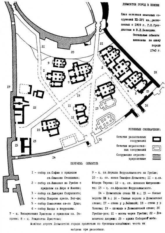 Довмонтов город, план